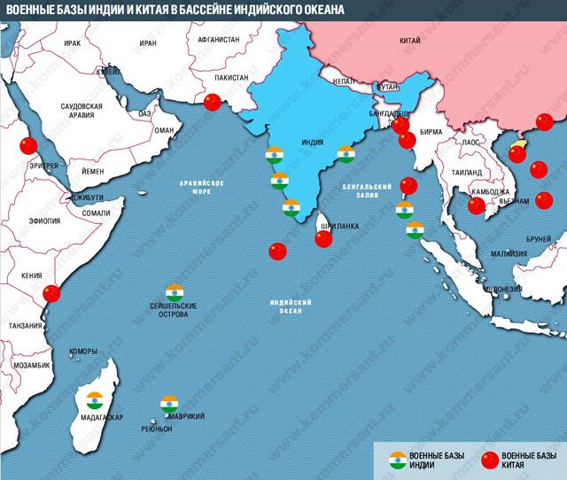 Военные базы Индии и Китая в басейне Индийского океана