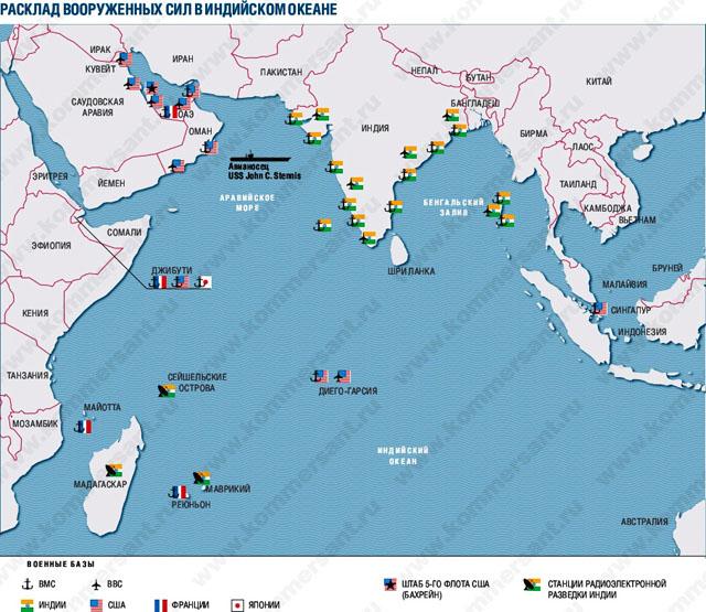 Расклад вооруженных сил в Индийском океане.