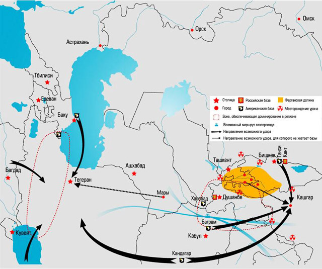 Большая Игра обязательно закончится. России пора определяться, зачем ей Центральная Азия и какую роль она впредь намерена играть в этом регионе