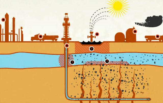 Немецкая разведка предсказала нефтяное могущество США, а также проблемы для России и Китая
