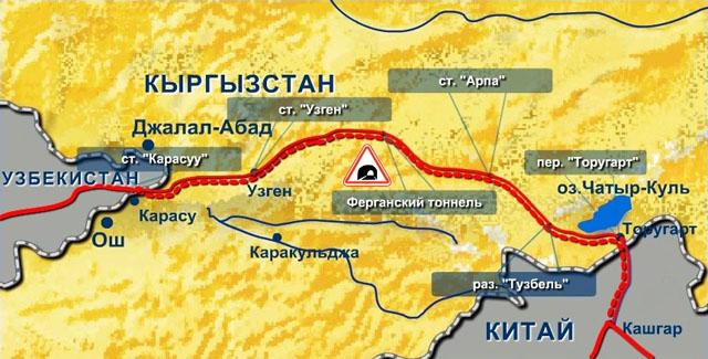 Об экономическом присутствии России в Западном Китае и Центральной Азии: Китайско-Киргизская железная дорога