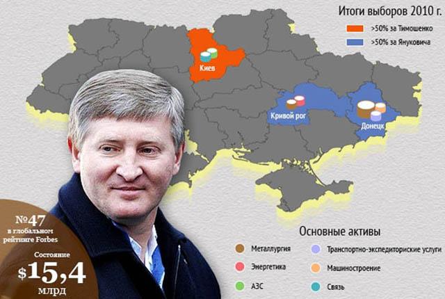 Роковая ошибка Мальчиша-Плохиша Рината Ахметова: предал народ Донбасса