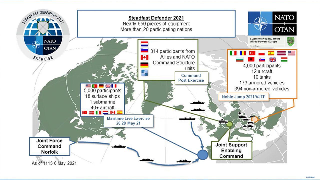 Планы учений для Steadfast Defender 2021